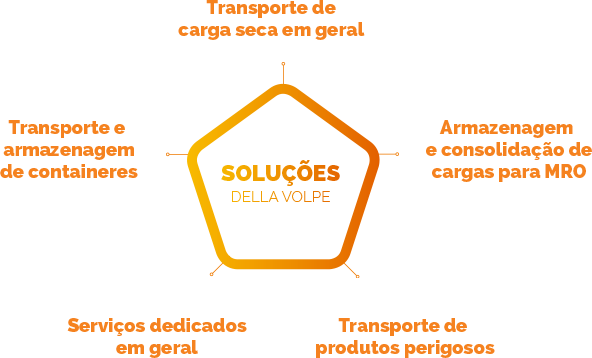section-solucoes-bg